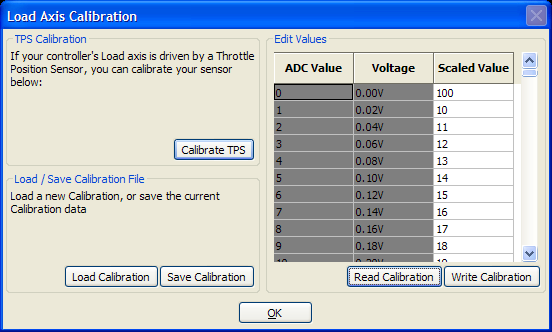 V3 2 x / 2 8 x New Feature: Calibrate TPS / Load Axis