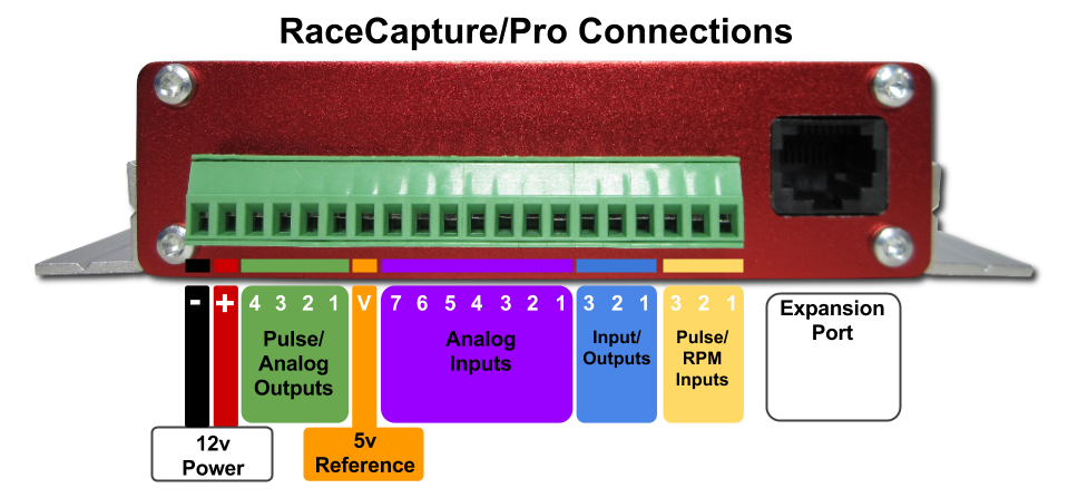 RCP terminal block connectors.png