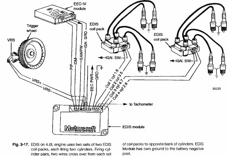 """Grey - Ford Fiesta -82 """"FIA"""" going RS-Turbo. G-tech sid 10. - Sida 3 EDIS_system_diagram"""