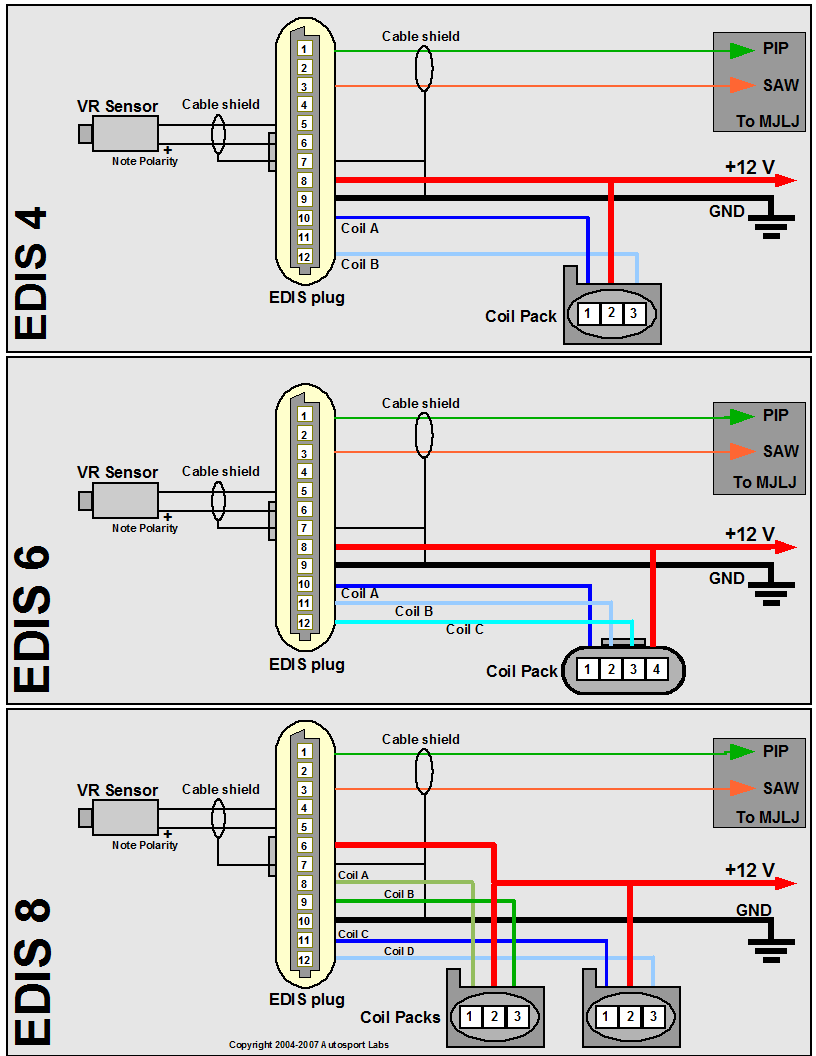 EDIS_Module_harness coil pack wiring diagram ls1 coil pack wiring diagram \u2022 free  at nearapp.co