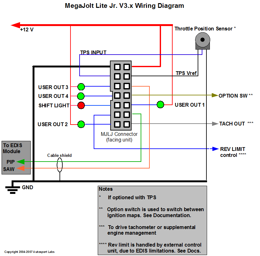 MJLJ_V3_Wiring_Harness mjlj v3 vehicle installation guide autosport labs shift light wiring diagram at gsmx.co
