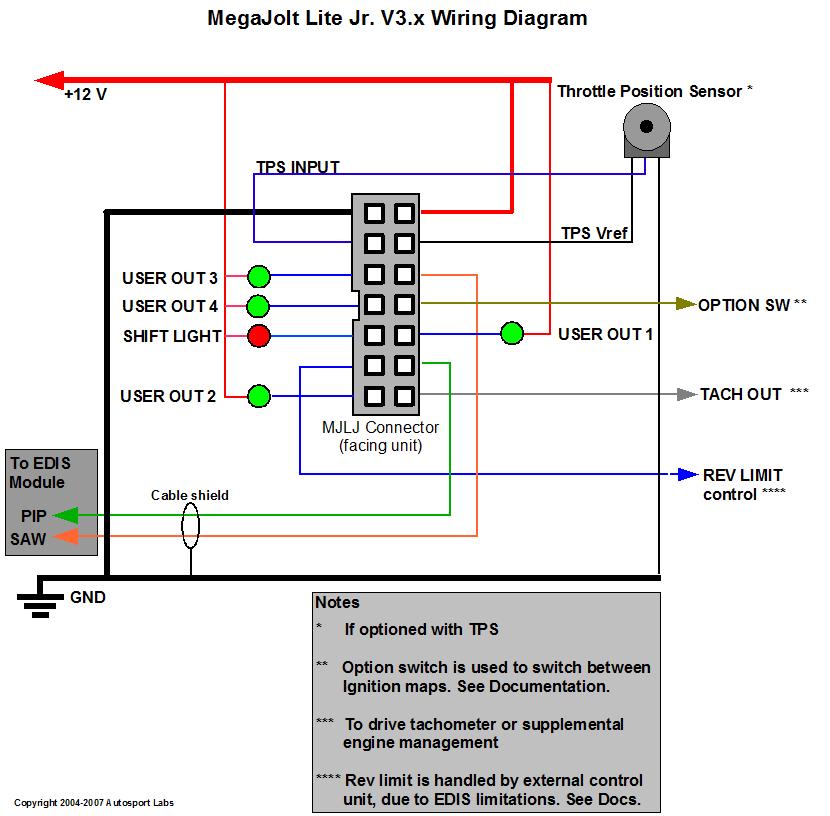 Mjlj V3 Vehicle Installation Guide