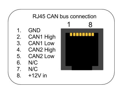 CAN_Bus_Integration