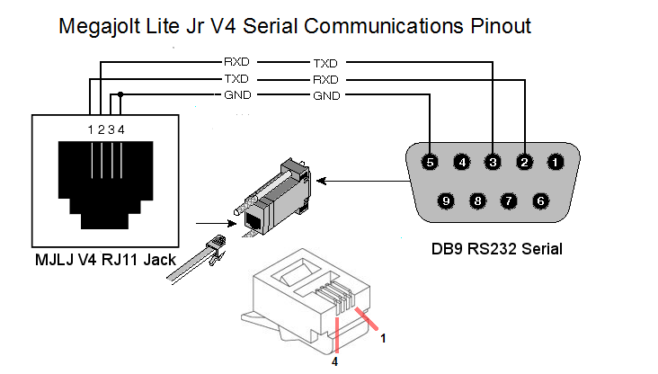 usb to serial 9 pin wiring diagram mjlj v4 operation guide - autosport labs