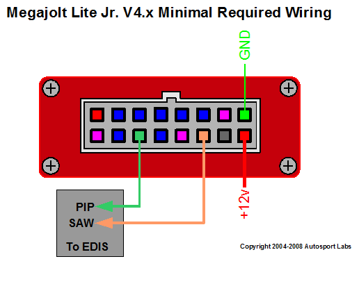 Mjlj_v4_minimal_pinout mjlj v4 vehicle installation guide autosport labs omex rev limiter wiring diagram at edmiracle.co