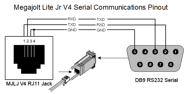 file mjlj v4 serial comm pinout png