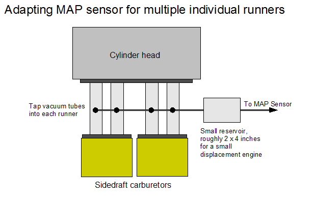 Adapting map sensor for multiple runners.png