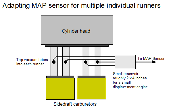 Adapting map sensor for multiple runners balanced tubes.png