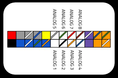 racecapture pro mk3 molex analog inputs png