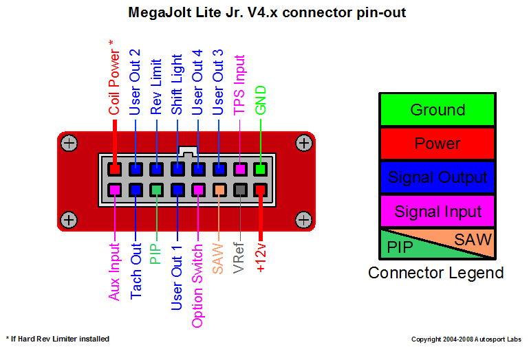 MJLJ V4 vehicle installation guide Autosport Labs