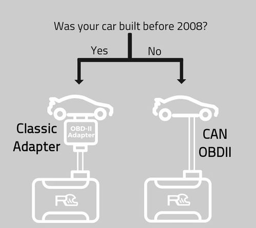 Obd2can diagram.jpg