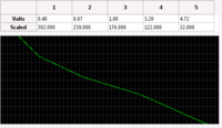 AEM-30-2012 analog calibration.png
